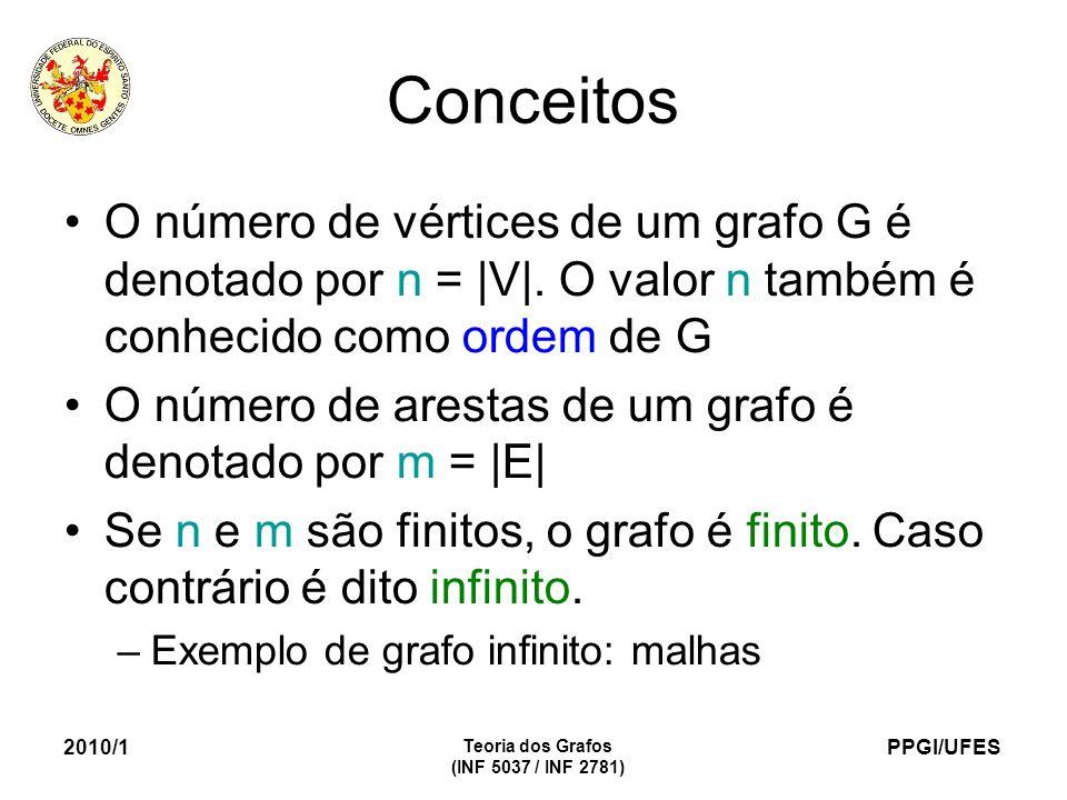 PPGI/UFES 2010/1 Teoria dos Grafos (INF 5037 / INF 2781) Conceitos O número de vértices de um grafo G é denotado por n = |V|.