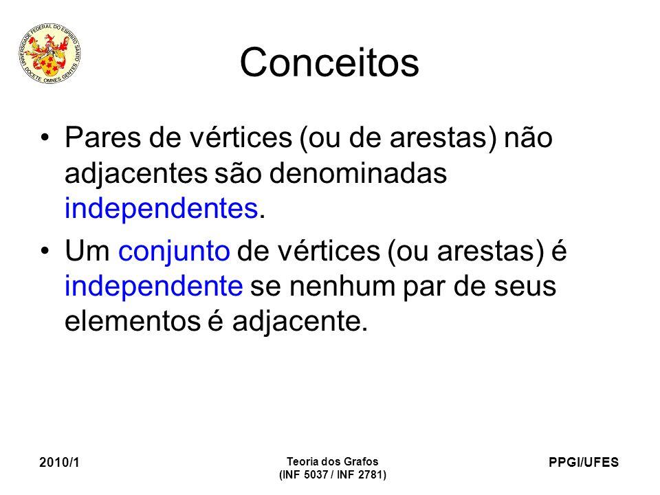 PPGI/UFES 2010/1 Teoria dos Grafos (INF 5037 / INF 2781) Conceitos Pares de vértices (ou de arestas) não adjacentes são denominadas independentes. Um