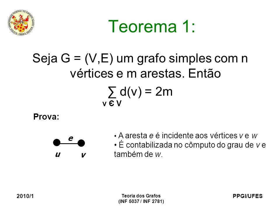 PPGI/UFES 2010/1 Teoria dos Grafos (INF 5037 / INF 2781) Teorema 1: Seja G = (V,E) um grafo simples com n vértices e m arestas. Então d(v) = 2m v Є V
