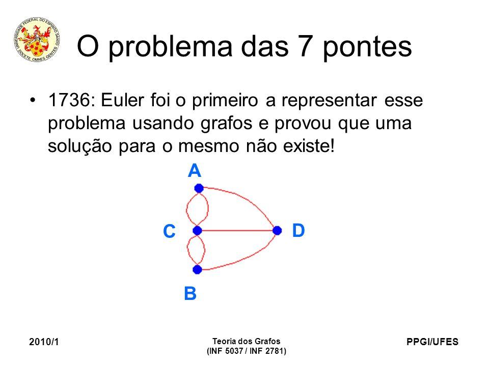 PPGI/UFES 2010/1 Teoria dos Grafos (INF 5037 / INF 2781) O problema das 7 pontes 1736: Euler foi o primeiro a representar esse problema usando grafos e provou que uma solução para o mesmo não existe.