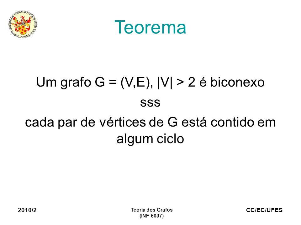 CC/EC/UFES 2010/2 Teoria dos Grafos (INF 5037) Teorema Um grafo G = (V,E), |V| > 2 é biconexo sss cada par de vértices de G está contido em algum cicl