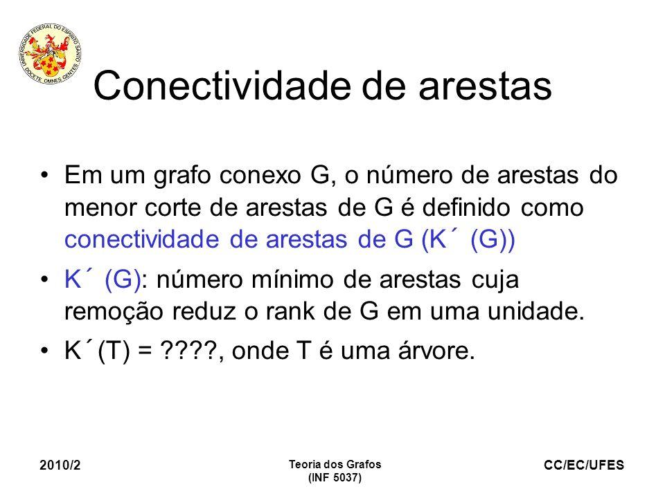 CC/EC/UFES 2010/2 Teoria dos Grafos (INF 5037) Conectividade de arestas Em um grafo conexo G, o número de arestas do menor corte de arestas de G é def