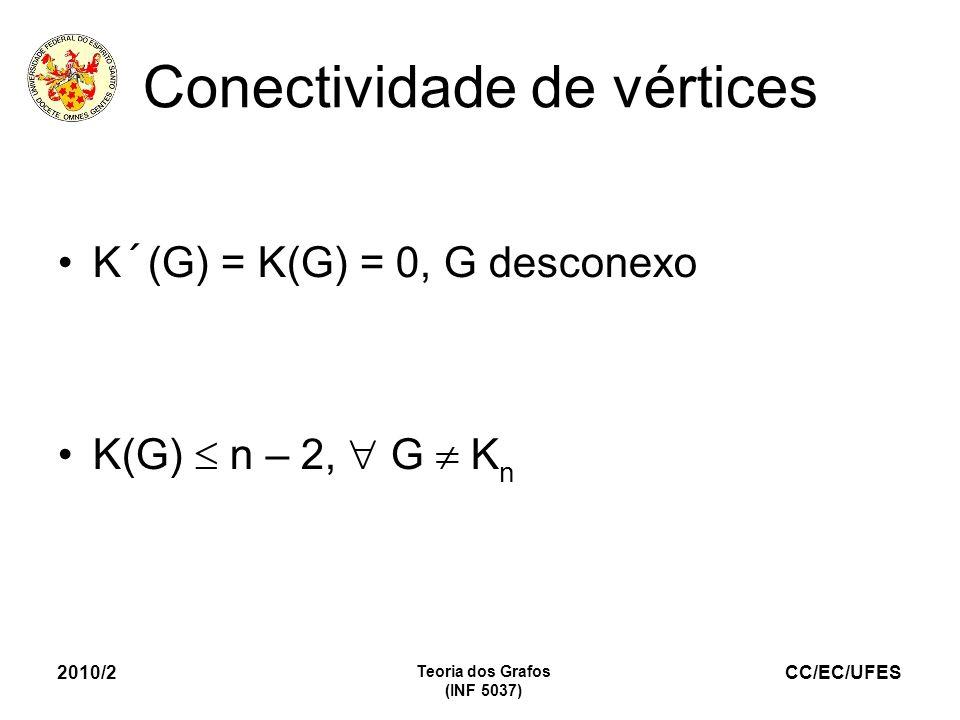CC/EC/UFES 2010/2 Teoria dos Grafos (INF 5037) Conectividade de vértices K´(G) = K(G) = 0, G desconexo K(G) n – 2, G K n