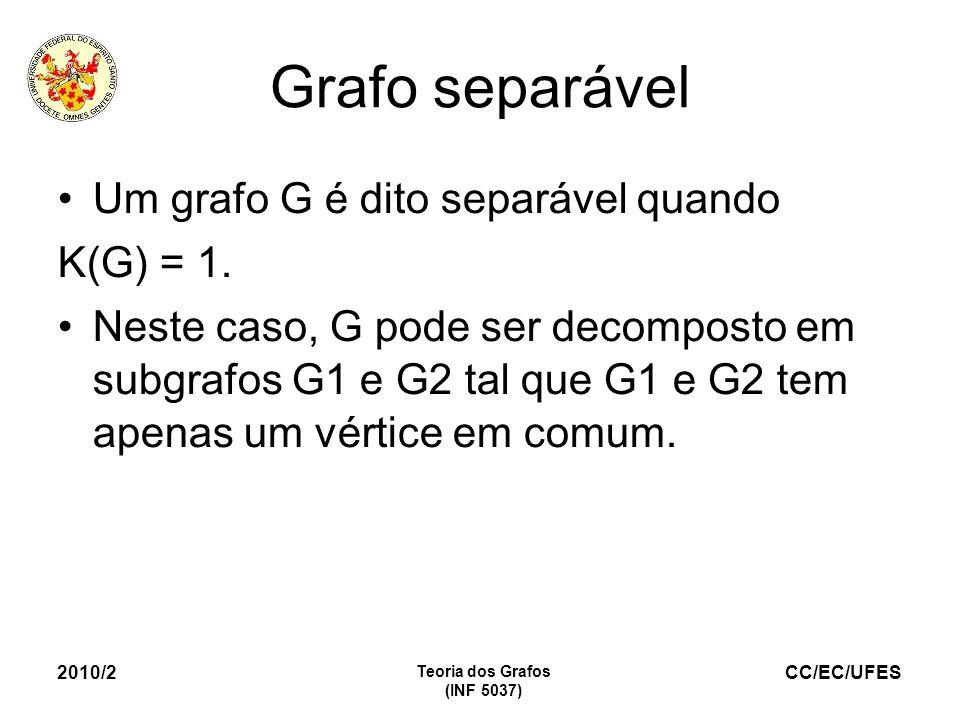 CC/EC/UFES 2010/2 Teoria dos Grafos (INF 5037) Grafo separável Um grafo G é dito separável quando K(G) = 1. Neste caso, G pode ser decomposto em subgr