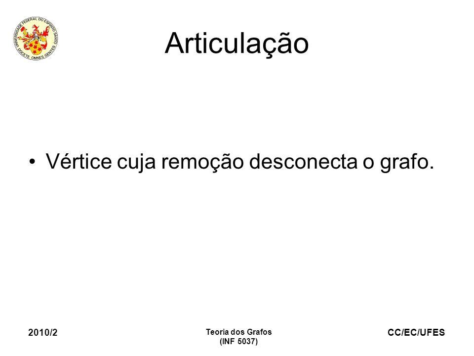 CC/EC/UFES 2010/2 Teoria dos Grafos (INF 5037) Articulação Vértice cuja remoção desconecta o grafo.