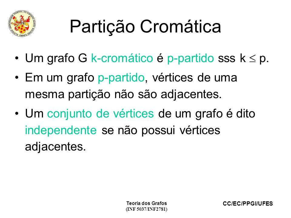 CC/EC/PPGI/UFES Teoria dos Grafos (INF 5037/INF2781) Partição Cromática Um grafo G k-cromático é p-partido sss k p. Em um grafo p-partido, vértices de