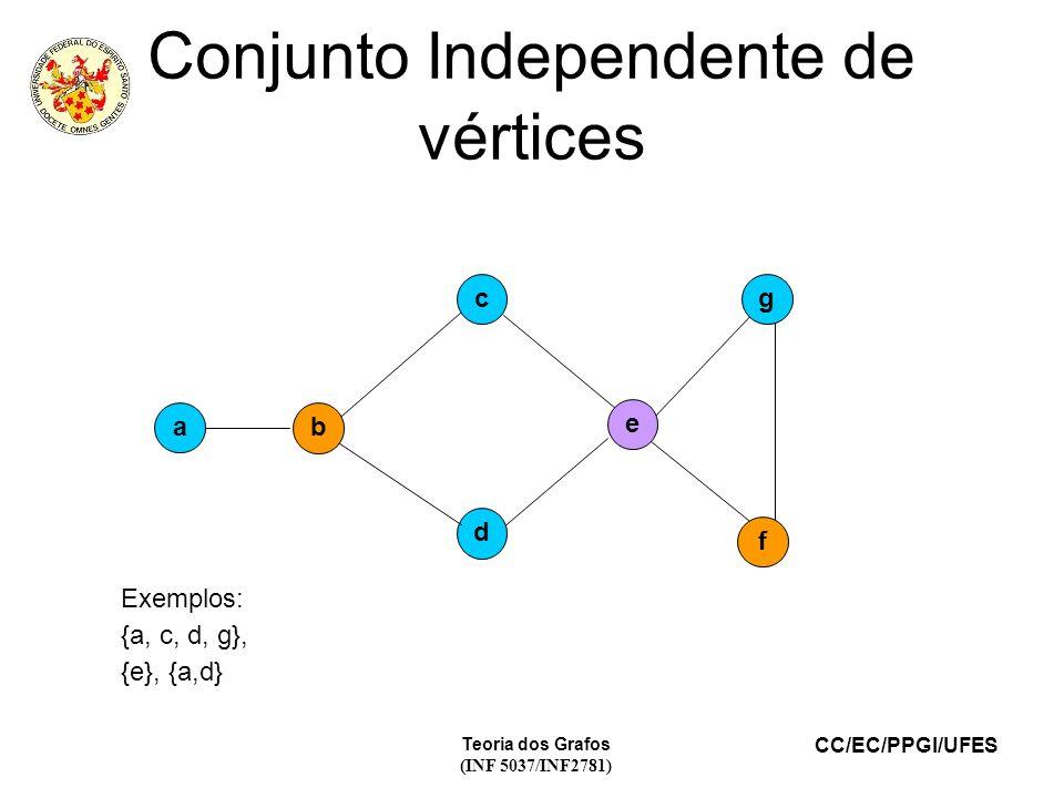 CC/EC/PPGI/UFES Teoria dos Grafos (INF 5037/INF2781) Conjunto Independente de vértices a d f gc e b Exemplos: {a, c, d, g}, {e}, {a,d}