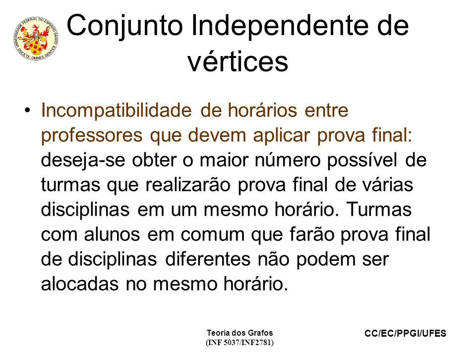 CC/EC/PPGI/UFES Teoria dos Grafos (INF 5037/INF2781) Conjunto Independente de vértices Incompatibilidade de horários entre professores que devem aplic