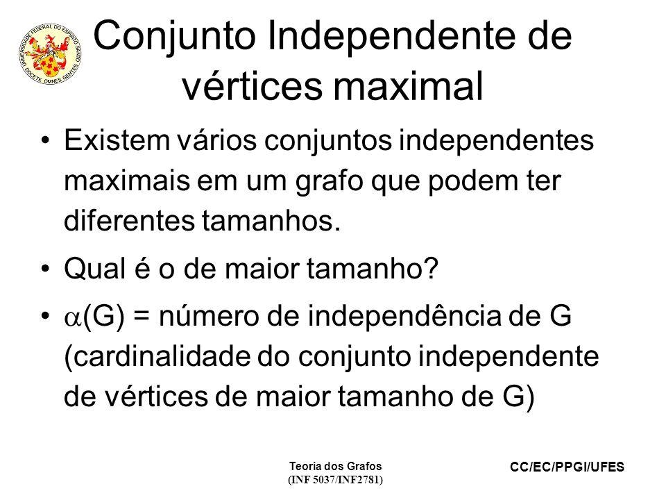 CC/EC/PPGI/UFES Teoria dos Grafos (INF 5037/INF2781) Existem vários conjuntos independentes maximais em um grafo que podem ter diferentes tamanhos. Qu