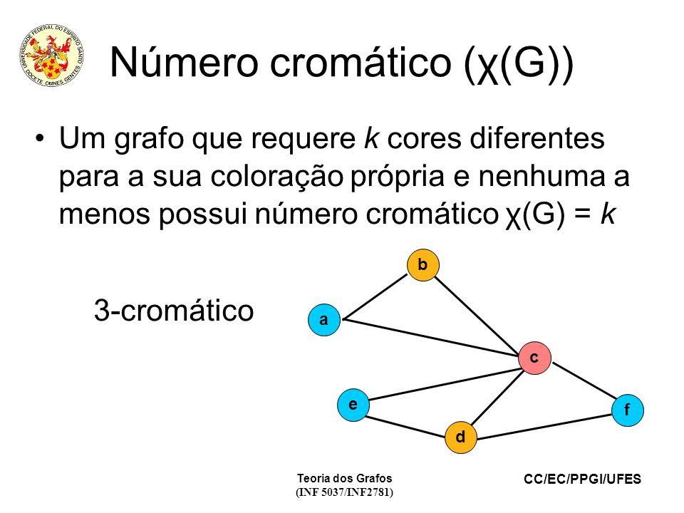 CC/EC/PPGI/UFES Teoria dos Grafos (INF 5037/INF2781) Número cromático (χ(G)) Um grafo que requere k cores diferentes para a sua coloração própria e ne