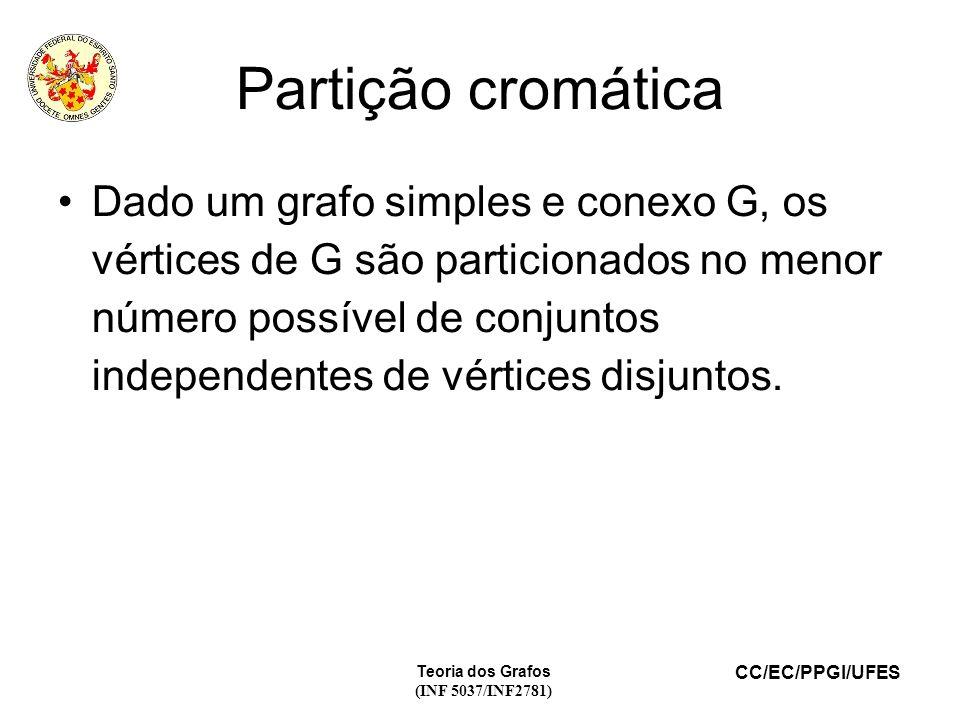 CC/EC/PPGI/UFES Teoria dos Grafos (INF 5037/INF2781) Partição cromática Dado um grafo simples e conexo G, os vértices de G são particionados no menor