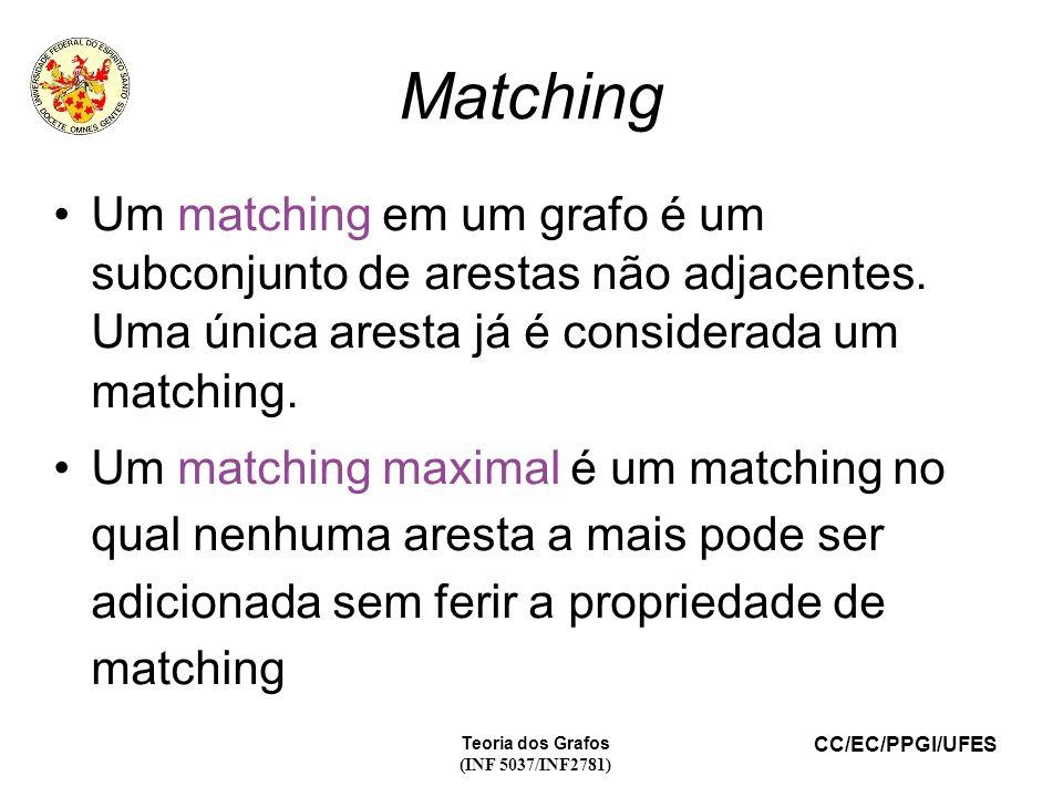CC/EC/PPGI/UFES Teoria dos Grafos (INF 5037/INF2781) Matching Um matching em um grafo é um subconjunto de arestas não adjacentes. Uma única aresta já