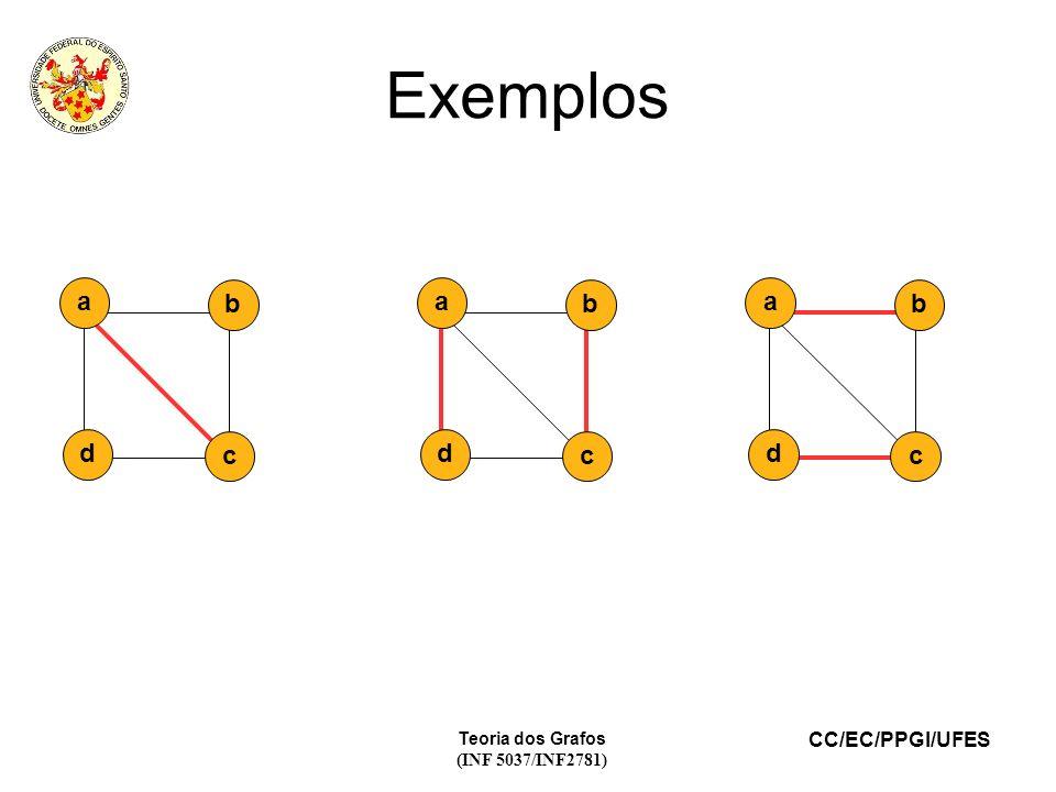 CC/EC/PPGI/UFES Teoria dos Grafos (INF 5037/INF2781) Exemplos d c b a d c b a d c b a