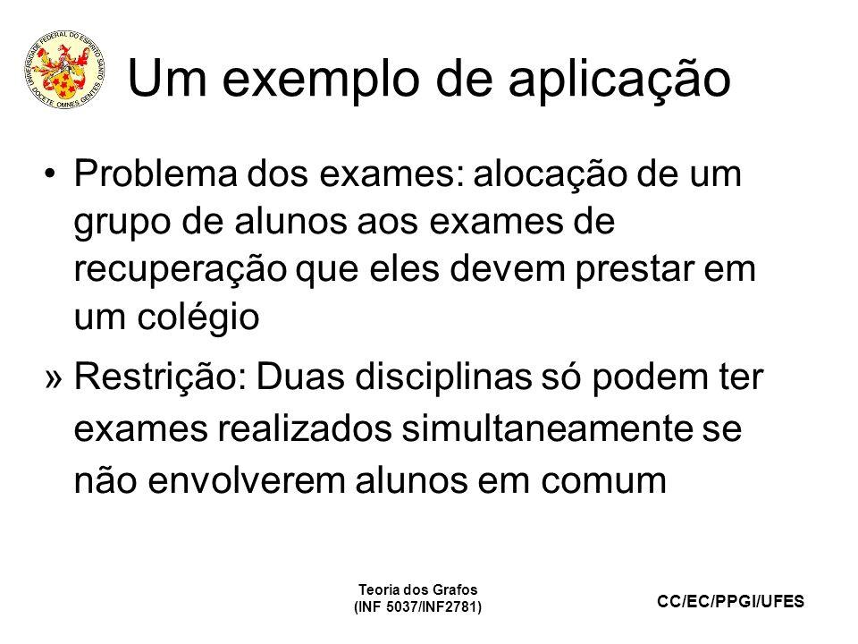 CC/EC/PPGI/UFES Um exemplo de aplicação Problema dos exames: alocação de um grupo de alunos aos exames de recuperação que eles devem prestar em um col