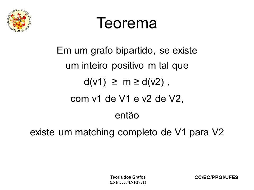 CC/EC/PPGI/UFES Teoria dos Grafos (INF 5037/INF2781) Teorema Em um grafo bipartido, se existe um inteiro positivo m tal que d(v1) m d(v2), com v1 de V