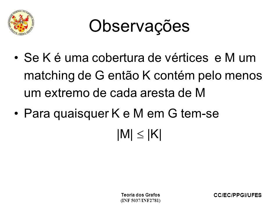 CC/EC/PPGI/UFES Teoria dos Grafos (INF 5037/INF2781) Observações Se K é uma cobertura de vértices e M um matching de G então K contém pelo menos um ex