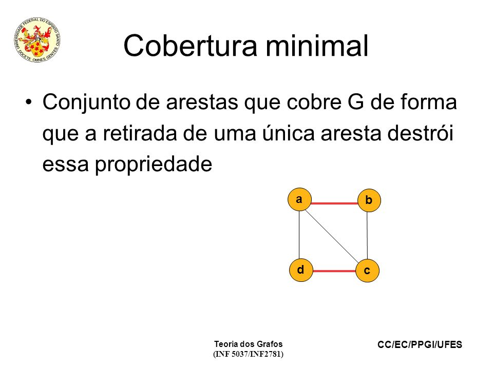 CC/EC/PPGI/UFES Teoria dos Grafos (INF 5037/INF2781) Cobertura minimal Conjunto de arestas que cobre G de forma que a retirada de uma única aresta des