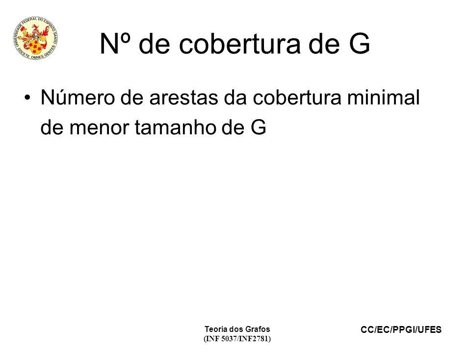 CC/EC/PPGI/UFES Teoria dos Grafos (INF 5037/INF2781) Nº de cobertura de G Número de arestas da cobertura minimal de menor tamanho de G