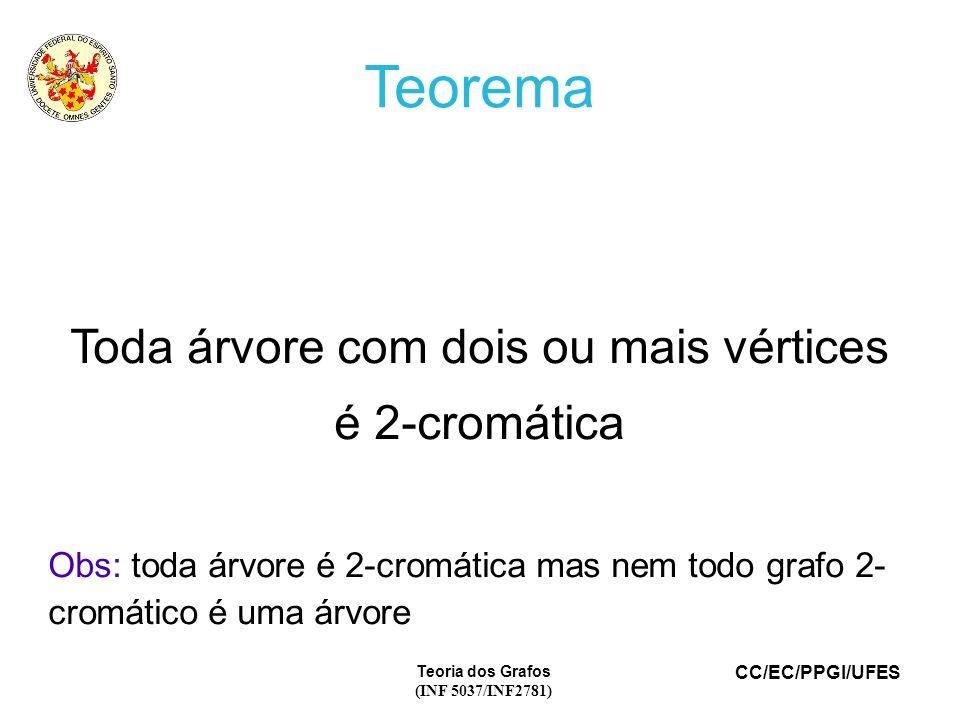 CC/EC/PPGI/UFES Teoria dos Grafos (INF 5037/INF2781) Teorema Toda árvore com dois ou mais vértices é 2-cromática Obs: toda árvore é 2-cromática mas ne