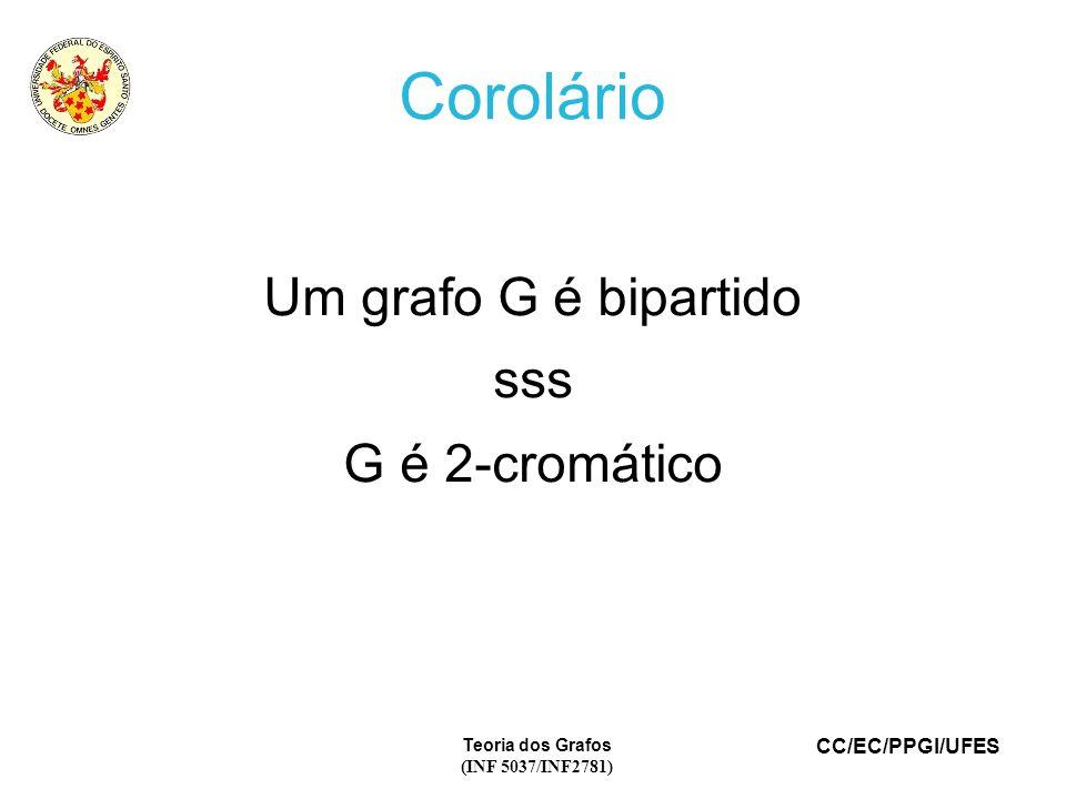 CC/EC/PPGI/UFES Teoria dos Grafos (INF 5037/INF2781) Corolário Um grafo G é bipartido sss G é 2-cromático