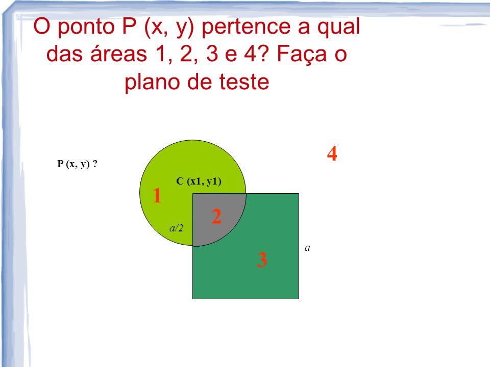 O ponto P (x, y) pertence a qual das áreas 1, 2, 3 e 4.
