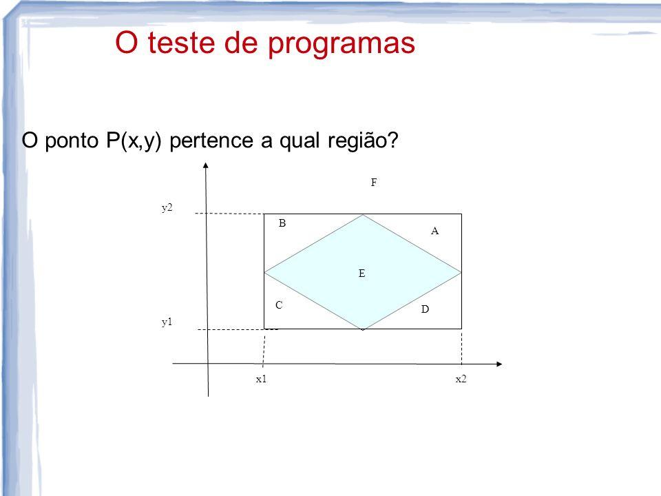 O teste de programas y1 y2 B E x1 x2 F A D C O ponto P(x,y) pertence a qual região?