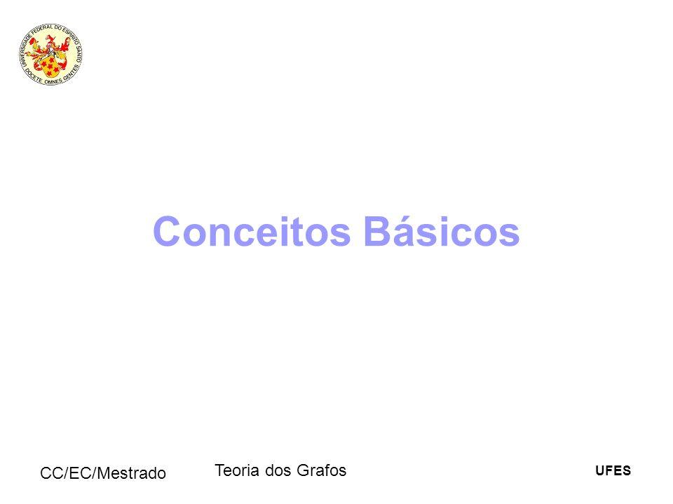 UFES CC/EC/Mestrado Teoria dos Grafos Conceitos Básicos
