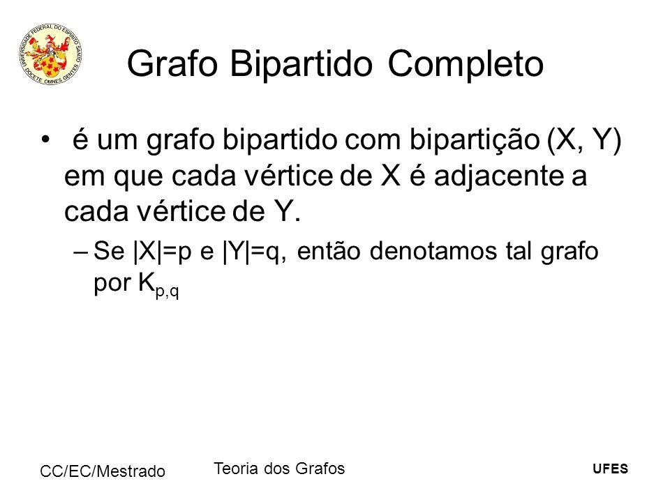 UFES CC/EC/Mestrado Teoria dos Grafos Grafo Bipartido Completo é um grafo bipartido com bipartição (X, Y) em que cada vértice de X é adjacente a cada