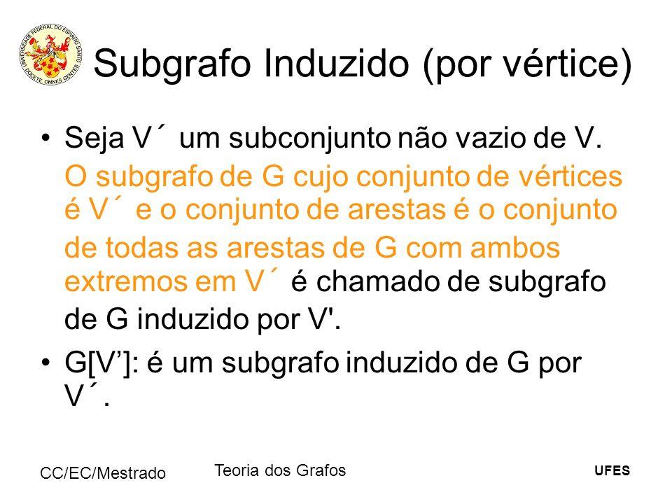 UFES CC/EC/Mestrado Teoria dos Grafos Subgrafo Induzido (por vértice) Seja V´ um subconjunto não vazio de V. O subgrafo de G cujo conjunto de vértices