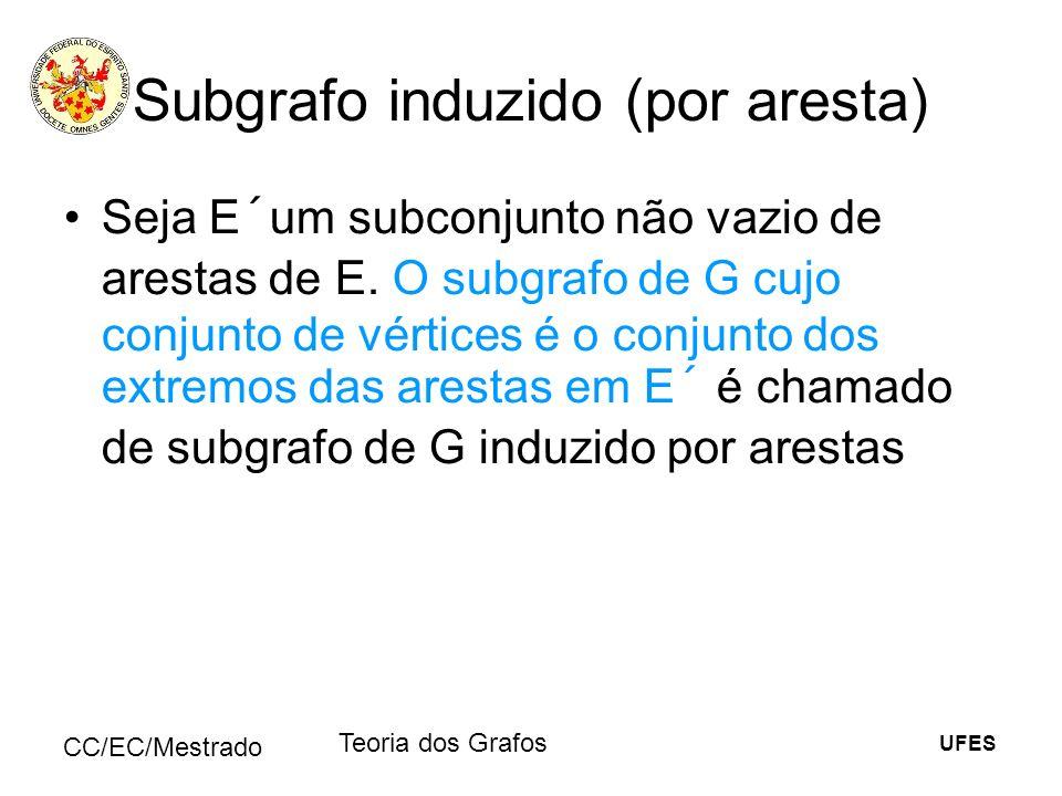 UFES CC/EC/Mestrado Teoria dos Grafos Subgrafo induzido (por aresta) Seja E´um subconjunto não vazio de arestas de E. O subgrafo de G cujo conjunto de