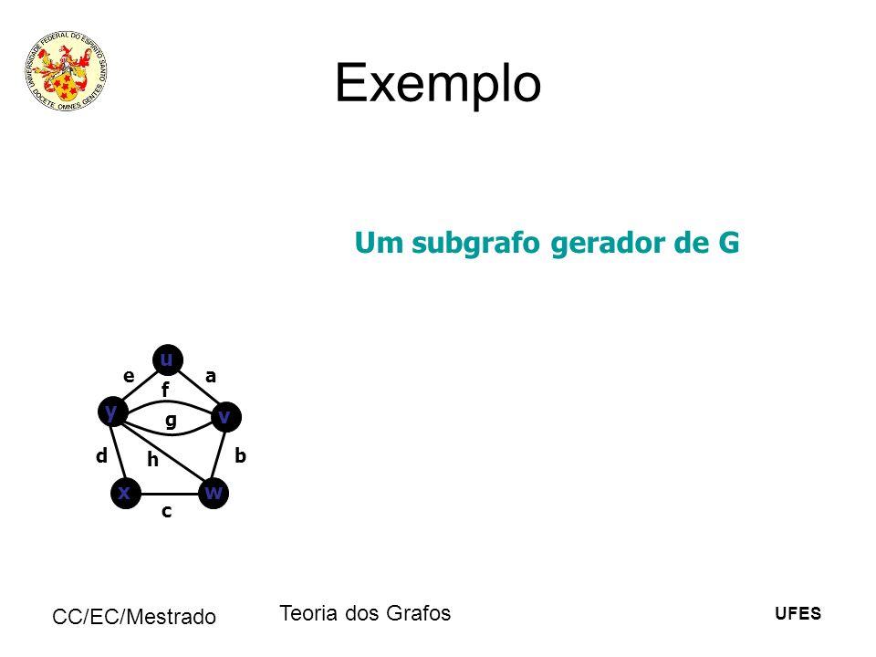 UFES CC/EC/Mestrado Teoria dos Grafos Exemplo u v y wx ea b c d f g h Um subgrafo gerador de G