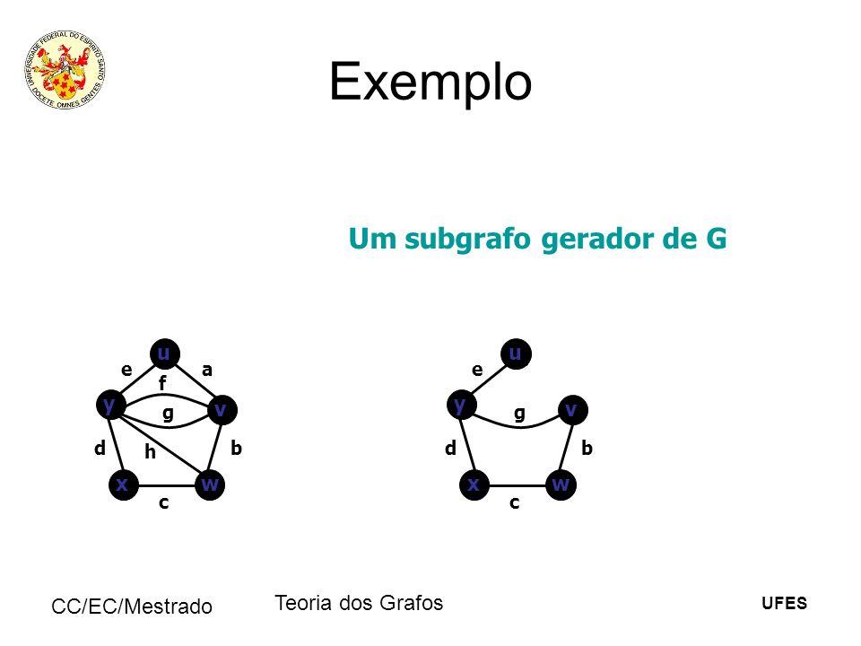 UFES CC/EC/Mestrado Teoria dos Grafos Exemplo u v y wx ea b c d f g h Um subgrafo gerador de G u y wx e b c d g v