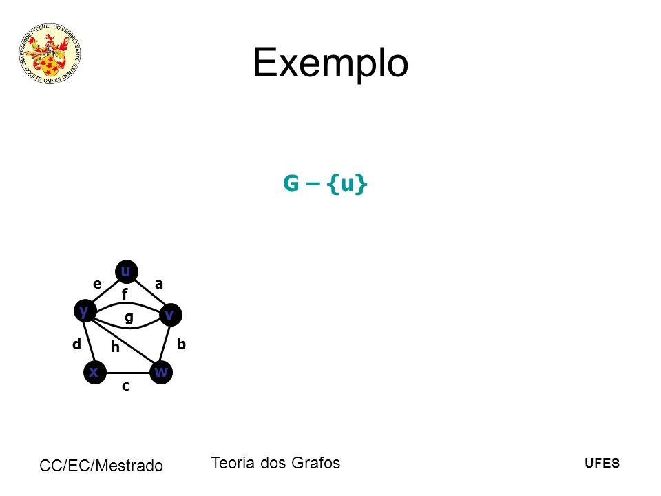 UFES CC/EC/Mestrado Teoria dos Grafos Exemplo G – {u} u v y wx ea b c d f g h