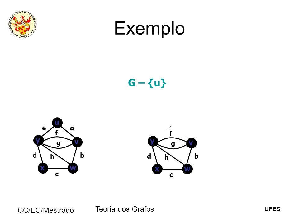 UFES CC/EC/Mestrado Teoria dos Grafos Exemplo G – {u} wx b c d f g h y v u v y wx ea b c d f g h