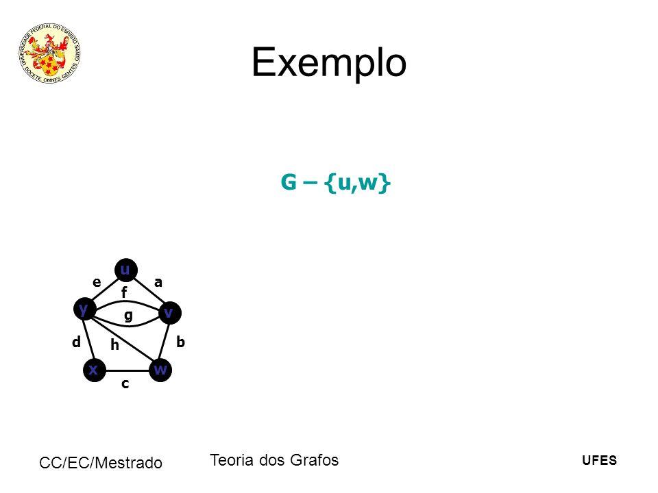 UFES CC/EC/Mestrado Teoria dos Grafos Exemplo u v y wx ea b c d f g h G – {u,w}