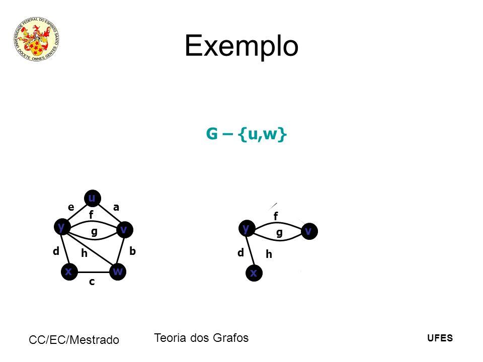 UFES CC/EC/Mestrado Teoria dos Grafos Exemplo u v y wx ea b c d f g h G – {u,w} d f g h y x v