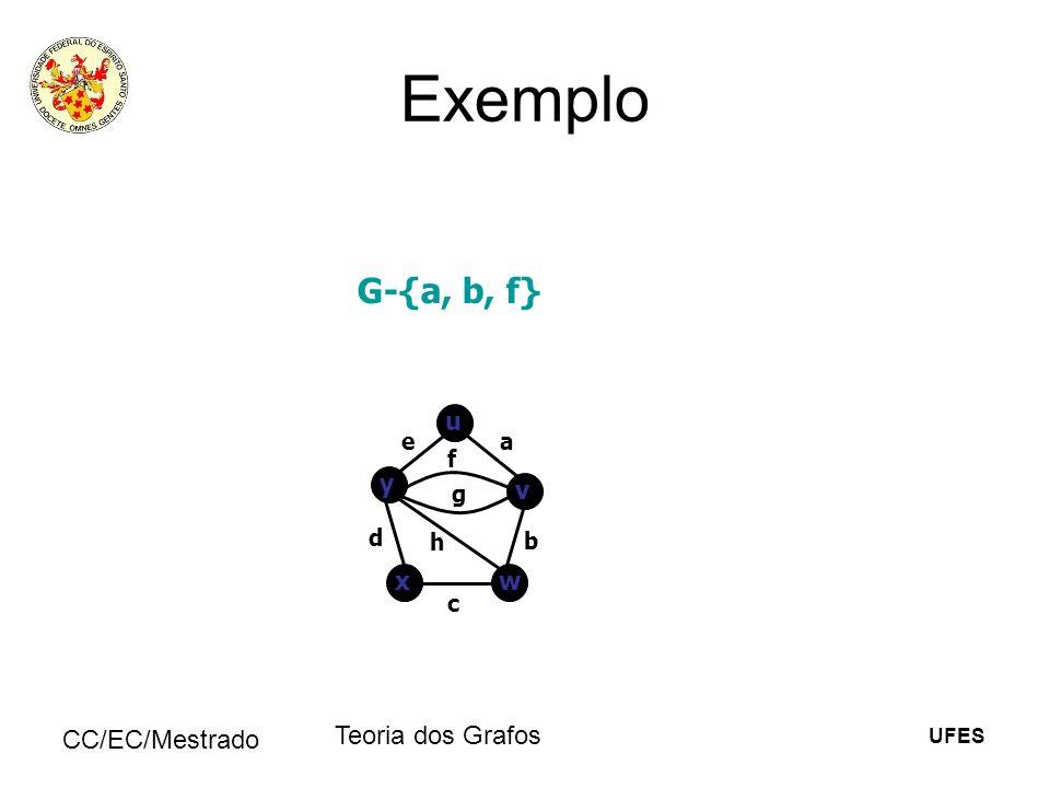 UFES CC/EC/Mestrado Teoria dos Grafos Exemplo G-{a, b, f} u y x ea c d f g h v w b
