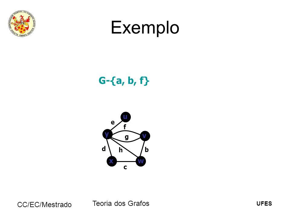UFES CC/EC/Mestrado Teoria dos Grafos Exemplo G-{a, b, f} y x e c d f g h v w u b