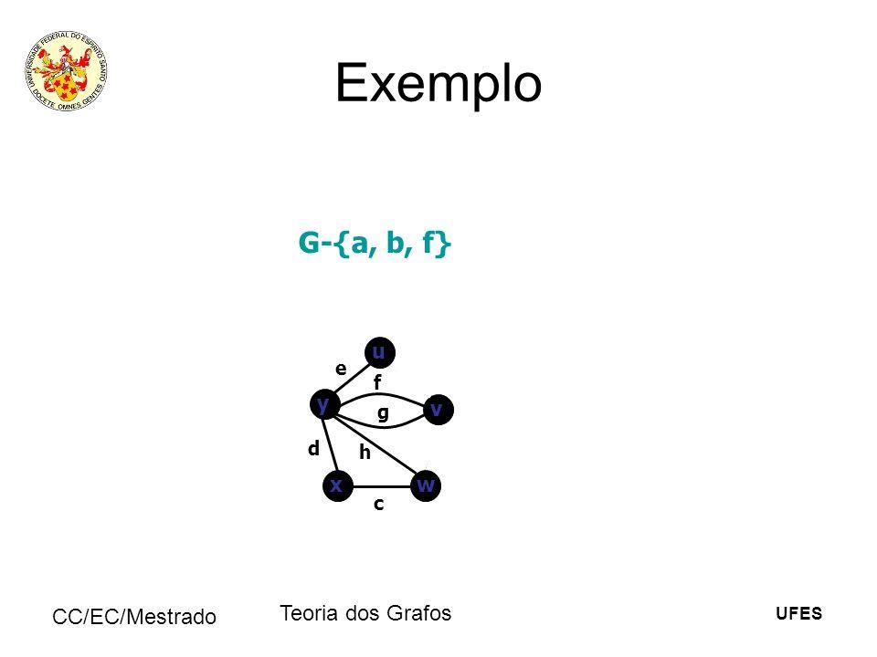 UFES CC/EC/Mestrado Teoria dos Grafos Exemplo G-{a, b, f} y x e c d f g h v w u