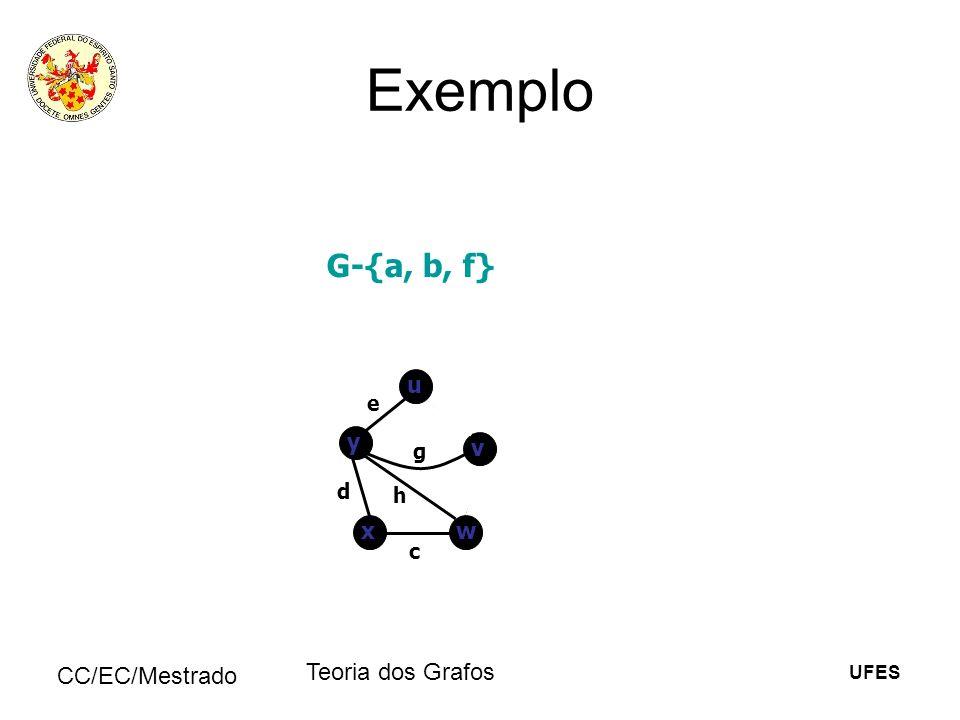 UFES CC/EC/Mestrado Teoria dos Grafos Exemplo G-{a, b, f} y x e c d g h v w u