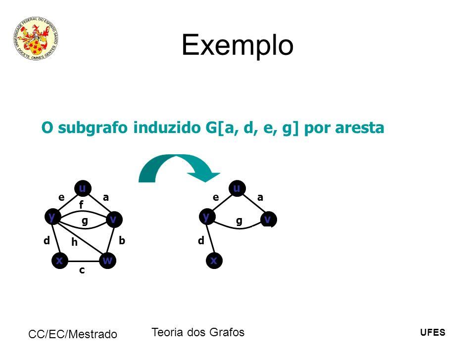 UFES CC/EC/Mestrado Teoria dos Grafos Exemplo O subgrafo induzido G[a, d, e, g] por aresta u v y wx ea b c d f g h u y ea d g x v