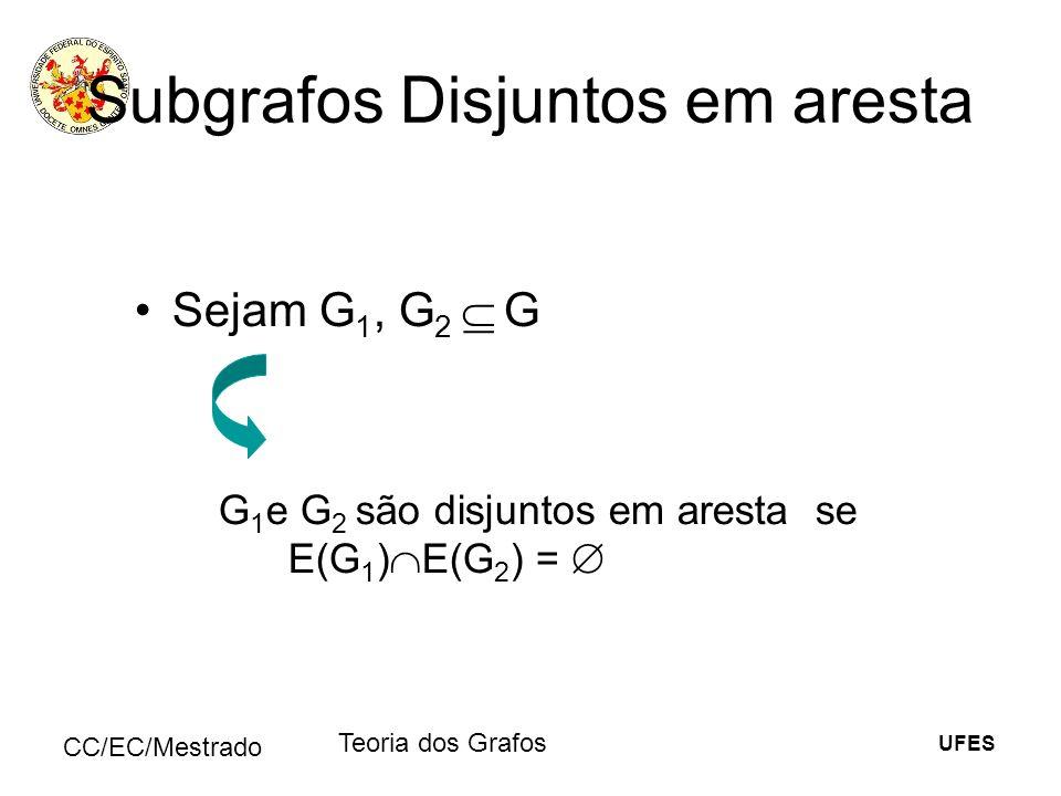 UFES CC/EC/Mestrado Teoria dos Grafos Subgrafos Disjuntos em aresta Sejam G 1, G 2 G G 1 e G 2 são disjuntos em aresta se E(G 1 ) E(G 2 ) =