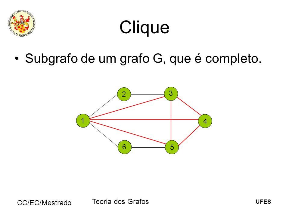UFES CC/EC/Mestrado Teoria dos Grafos Clique Subgrafo de um grafo G, que é completo. 1 2 3 4 5 6