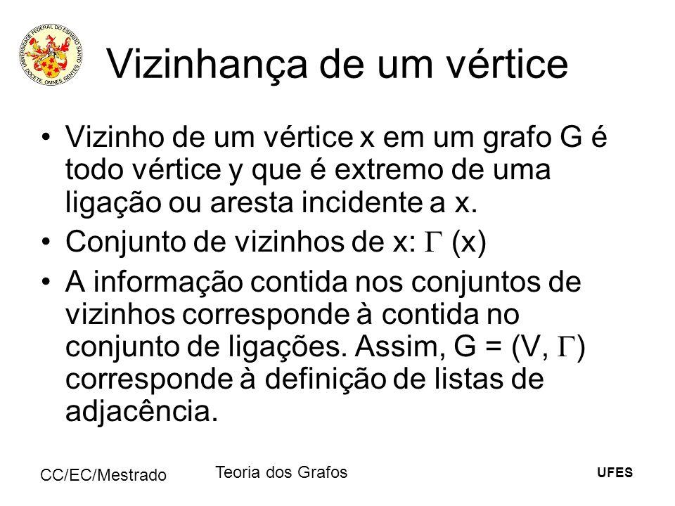 UFES CC/EC/Mestrado Teoria dos Grafos Vizinhança de um vértice Vizinho de um vértice x em um grafo G é todo vértice y que é extremo de uma ligação ou