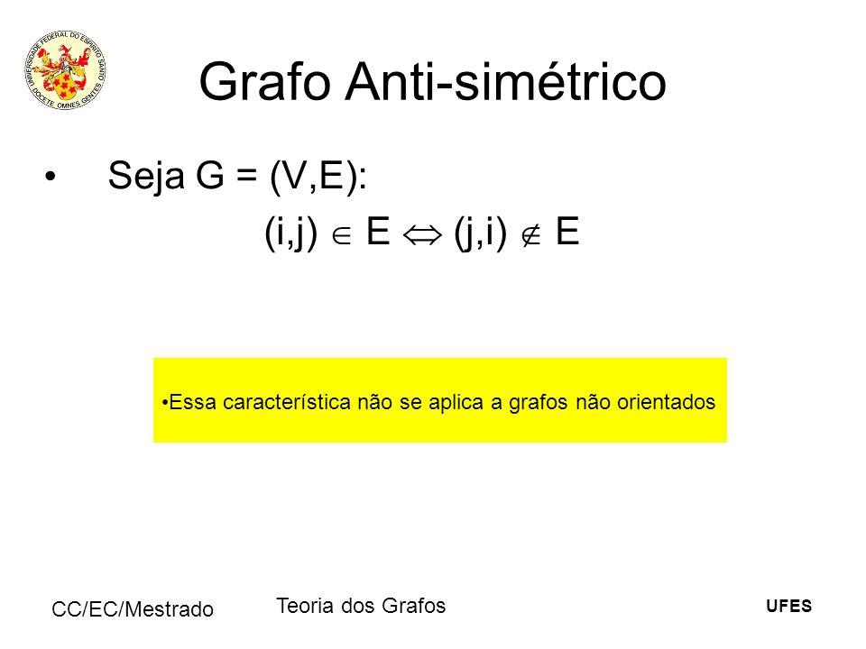 UFES CC/EC/Mestrado Teoria dos Grafos Grafo Anti-simétrico Seja G = (V,E): (i,j) E (j,i) E Essa característica não se aplica a grafos não orientados