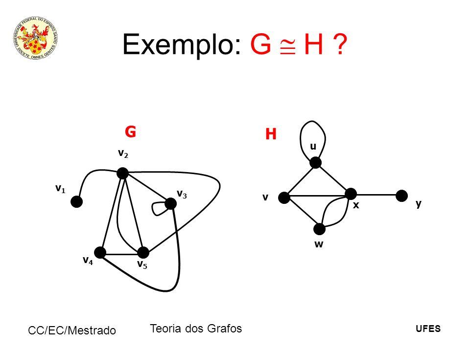 UFES CC/EC/Mestrado Teoria dos Grafos Exemplo: G H ? v1v1 v2v2 v3v3 v4v4 v5v5 u v x w y G H