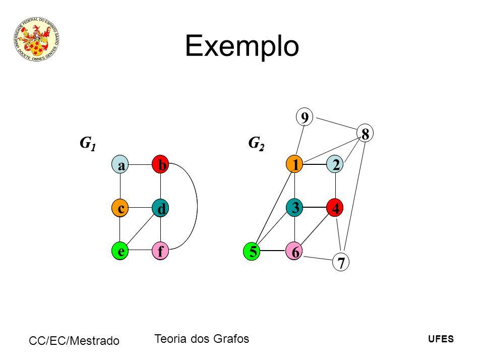 UFES CC/EC/Mestrado Teoria dos Grafos Exemplo ab c d e f G1G1 12 3 4 5 6 G2G2 ab c d e f G1G1 12 3 4 5 6 G2G2 9 8 7