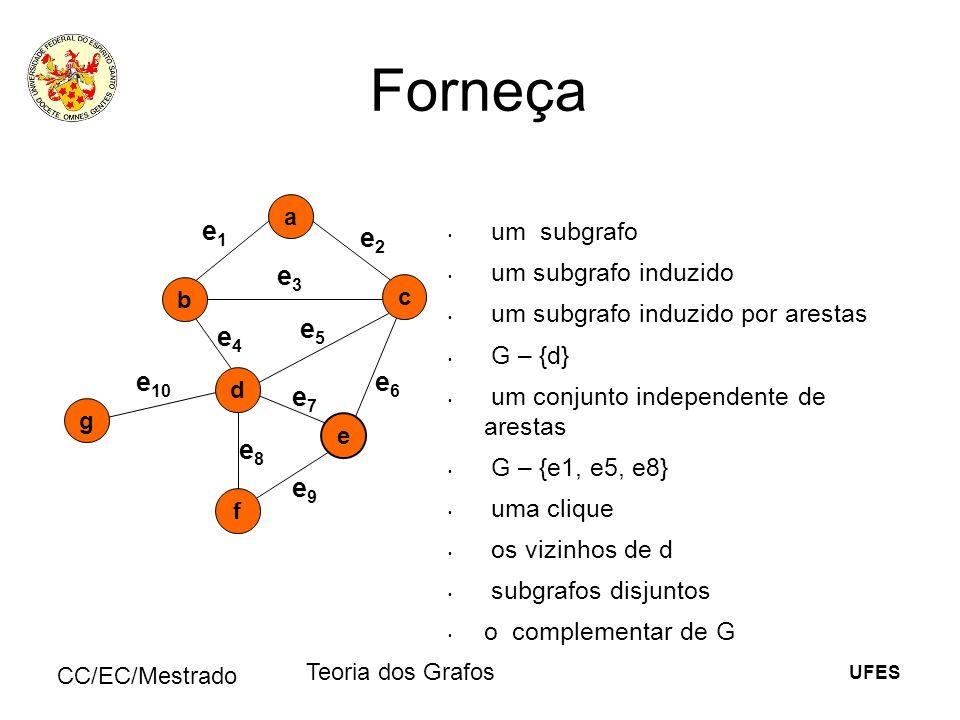 UFES CC/EC/Mestrado Teoria dos Grafos Forneça um subgrafo um subgrafo induzido um subgrafo induzido por arestas G – {d} um conjunto independente de ar