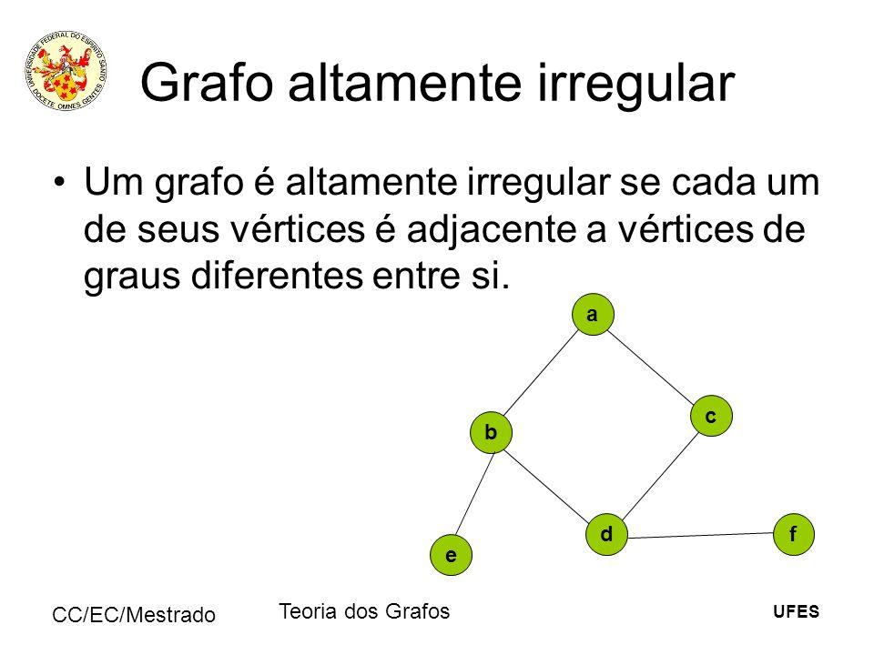UFES CC/EC/Mestrado Teoria dos Grafos Grafo altamente irregular Um grafo é altamente irregular se cada um de seus vértices é adjacente a vértices de g