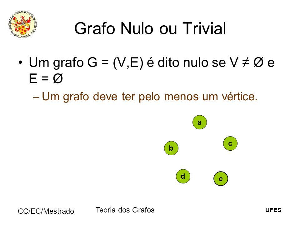 UFES CC/EC/Mestrado Teoria dos Grafos Grafo Nulo ou Trivial Um grafo G = (V,E) é dito nulo se V Ø e E = Ø –Um grafo deve ter pelo menos um vértice. a